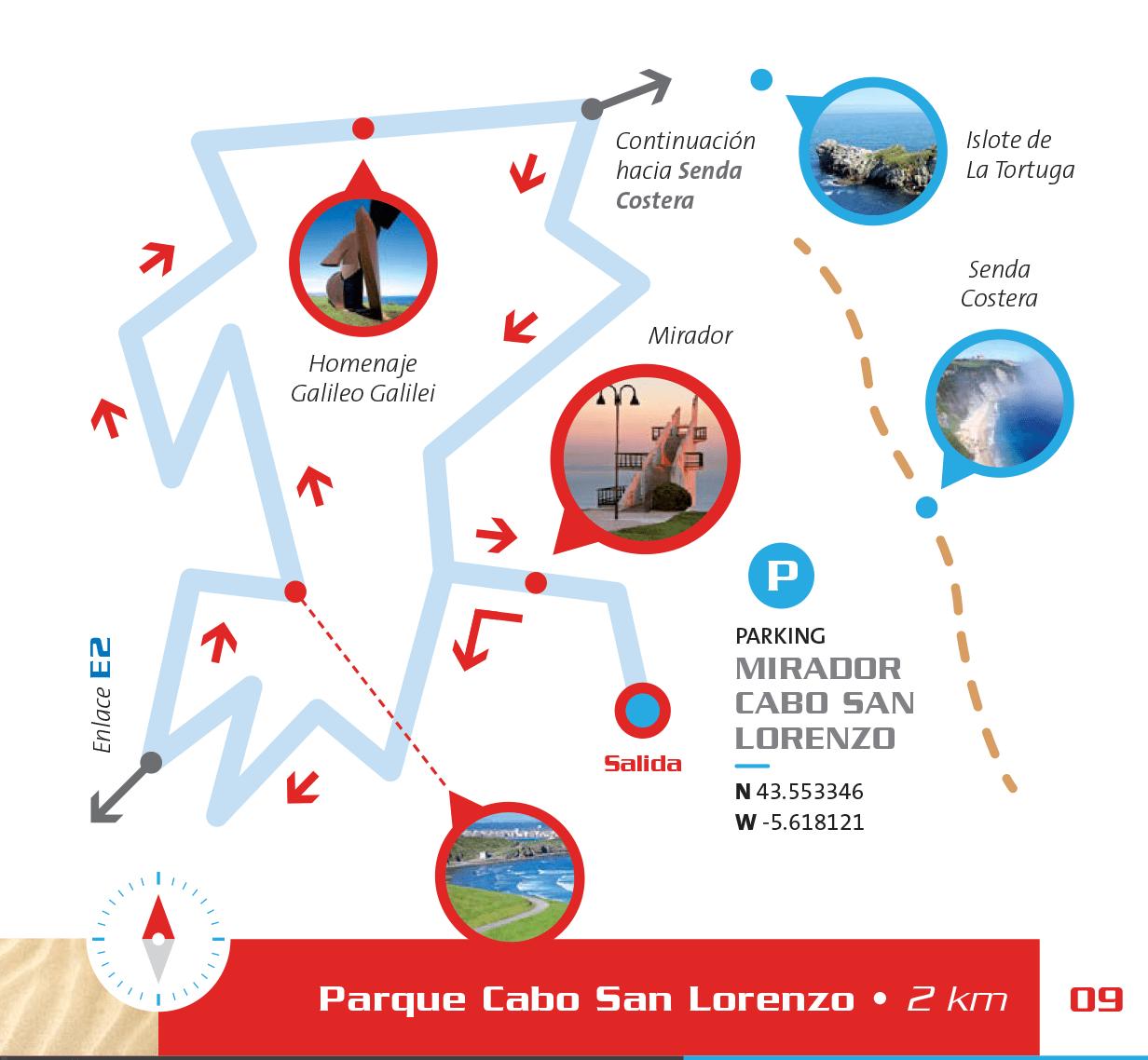 Descripción de la ruta en el Cabo San Lorenzo
