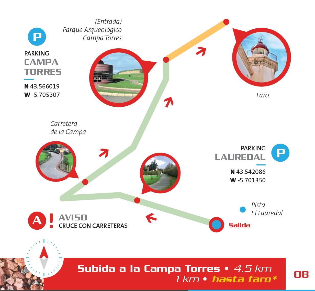Descripción de la ruta en la Campa Torres