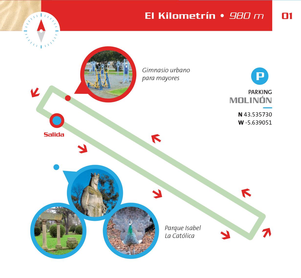 Detalles de la ruta EL Kilometrín