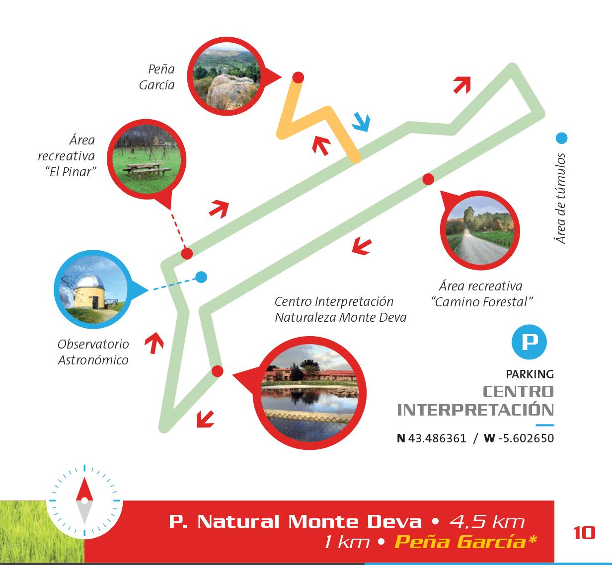 Descripción de la ruta en Monte Deva